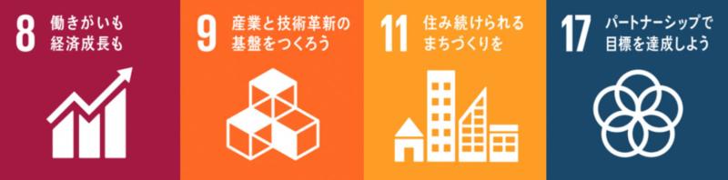 SDGs20201125